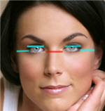 """Woman showing concept of """"five eyes across"""" in ideal facial width balance"""
