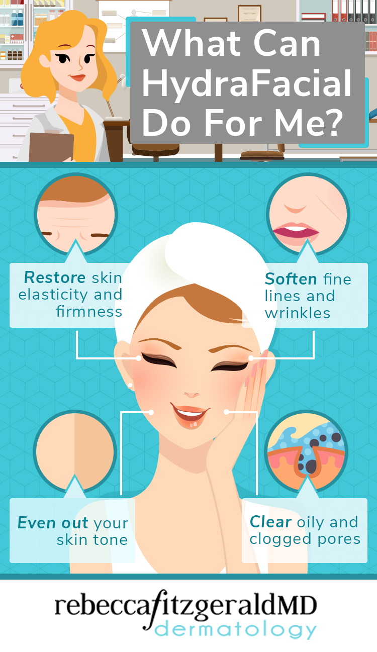 infographic highlighting the benefits of a HydraFacial
