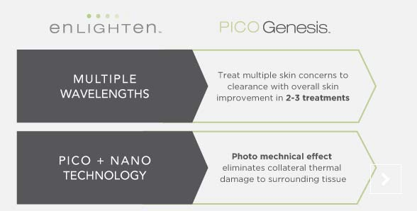 Pico Genesis treatment modes